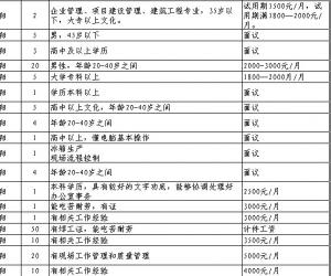 2013年遵义市大型招聘会将在凤凰山文化广场举行